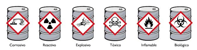 clasificacion-residuos-peligrosos